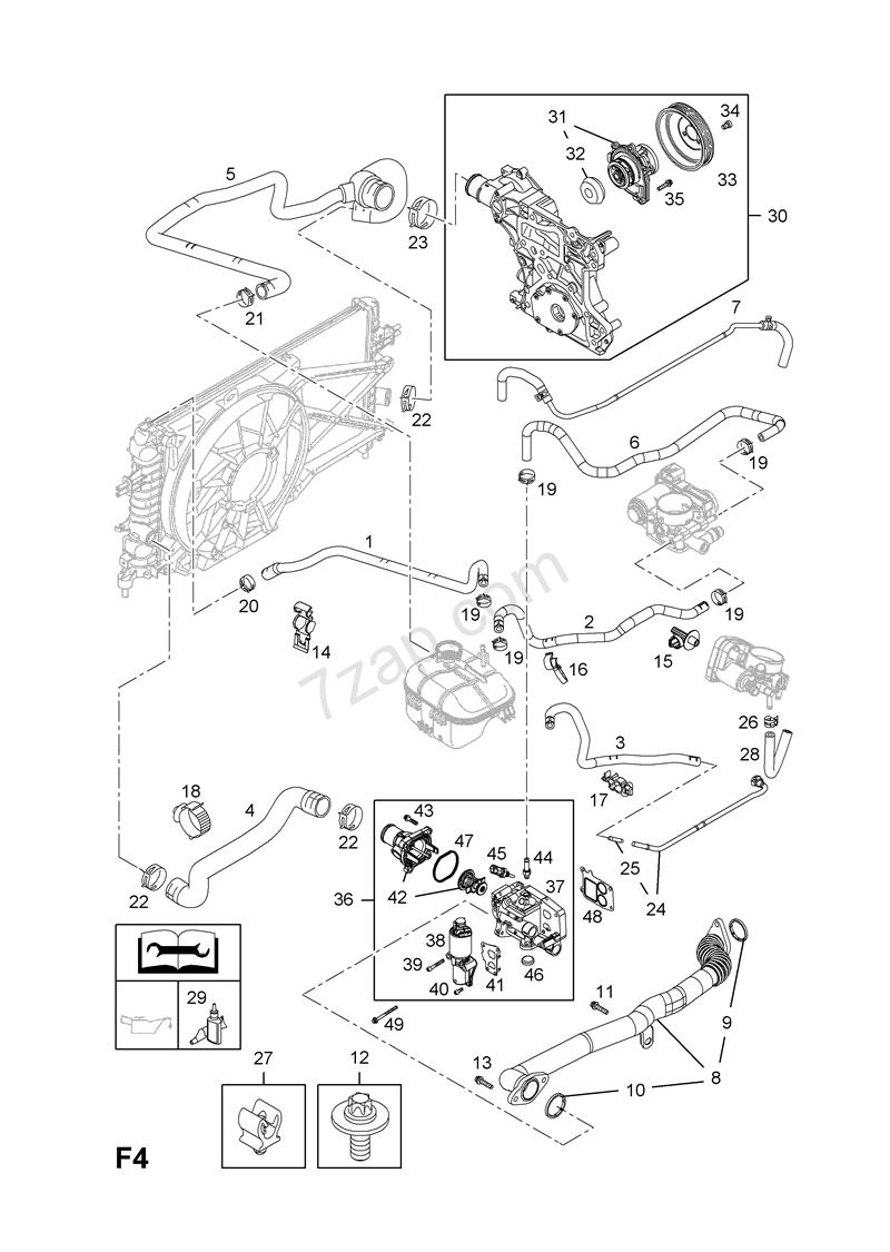 Opel Afgasningsslange - Zafira B